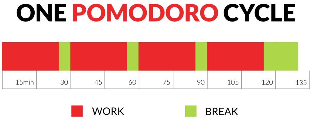 10-Pomodoro-1024x388